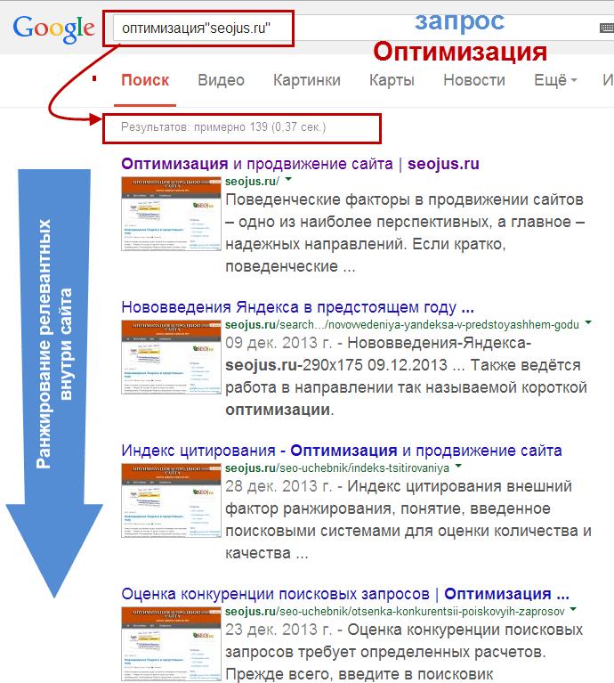Определение релевантности страниц внутри сайта