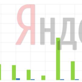 Статистика обхода Яндекс.Вебмастер стала показывать проиндексированные страницы в реальном времени