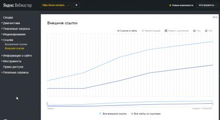 Яндекс.Вебмастер ссылки